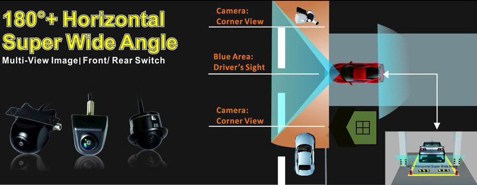 China best 180 Degree Rear View Camera on sales