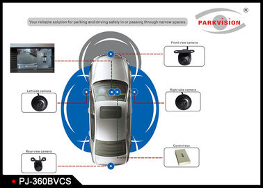 360 Degree Multi View Camera System 4 Way Video Recording And Playback