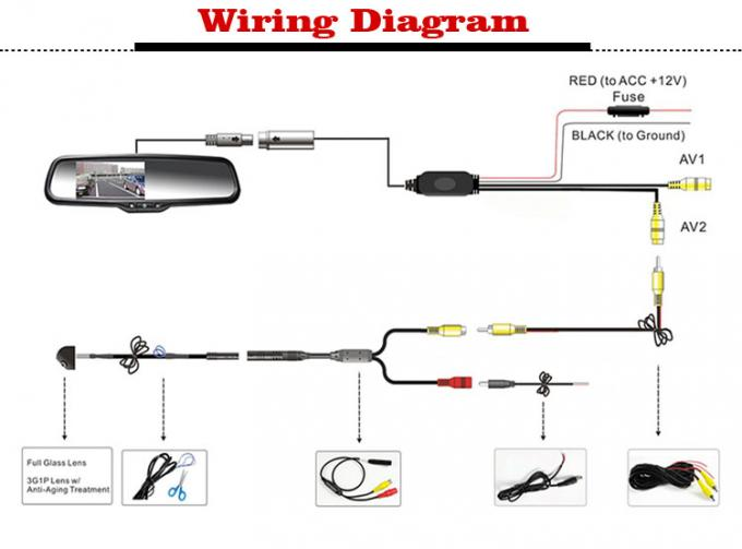 Lcd monitor wiring diagram wikishare car tft lcd monitor wiring diagram car wiring diagrams collection asfbconference2016 Choice Image